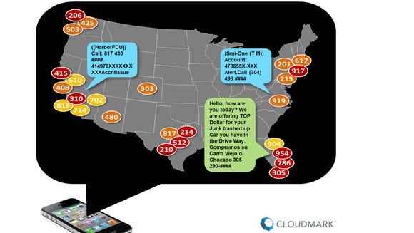 Mobile spam hotspots
