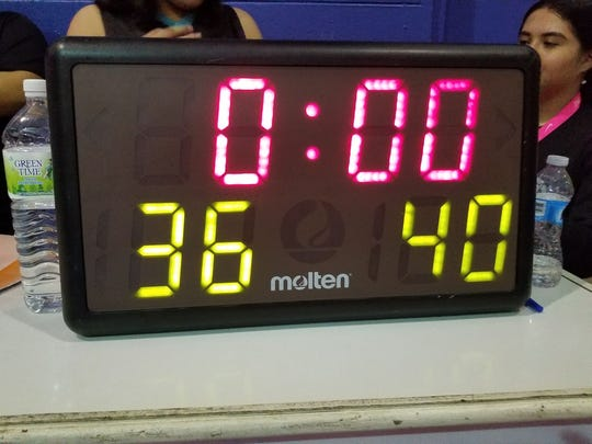 The  score after the final buzzer in the IIAAG Girls Basketball game between the Dolphins and Royals.