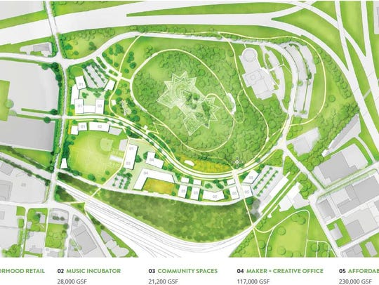 An overview of the proposed redevelopment