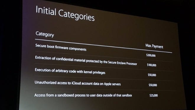 A list of the payments being offered as a part of Apple's first computer security bug bounty program, announced on Aug. 4, 2016 at the Black Hat computer security conference in Las Vegas, Nev.