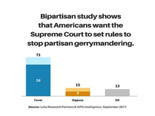 Bipartisan study results