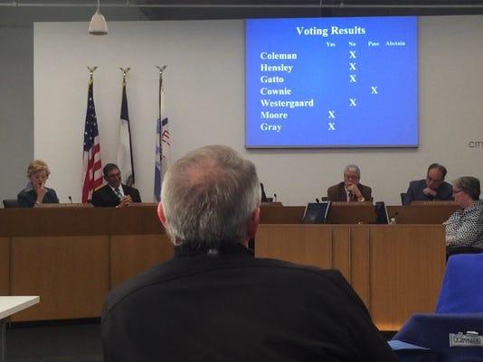 Des Moines Water Works Bill vote