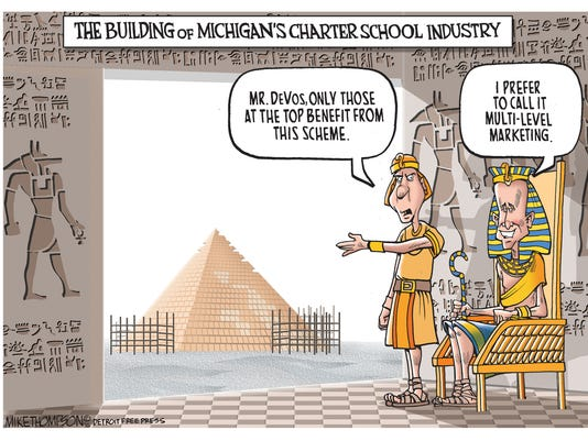 Michigan's charter school industry