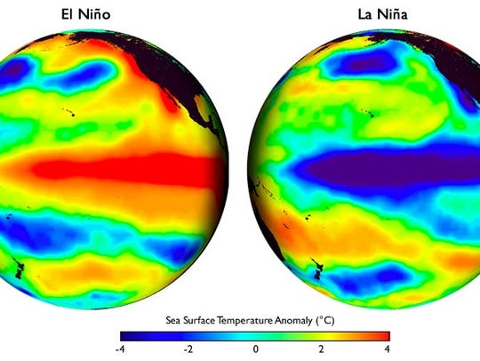 El Nino, on the left, and La Nina, on the right, are