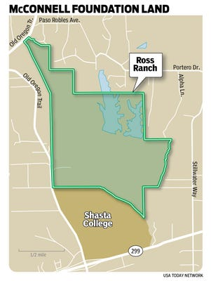 McConnell plans trails at Ross Ranch