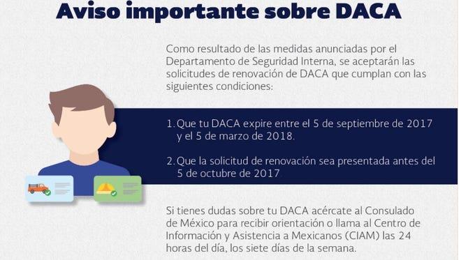 Las personas que cuentan con DACA podrán seguir siendo beneficiadas hasta que sus permisos de trabajo expiren.