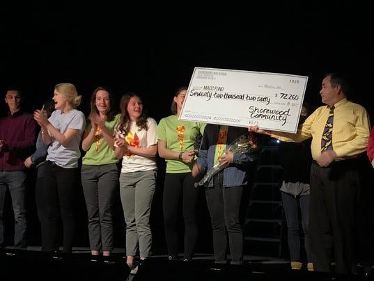 Shorewood donates $72k check to MACC Fund