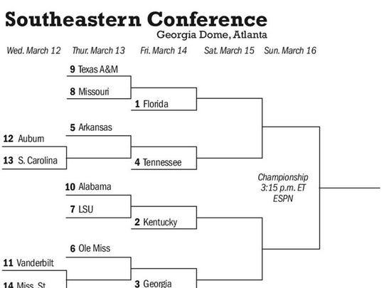 SEC tournament bracket