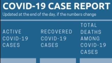 """The town of Provincetown's COVID-19 """"dashboard"""" on the town website was updated Saturday to include four new positive cases after several weeks of mostly zero cases."""