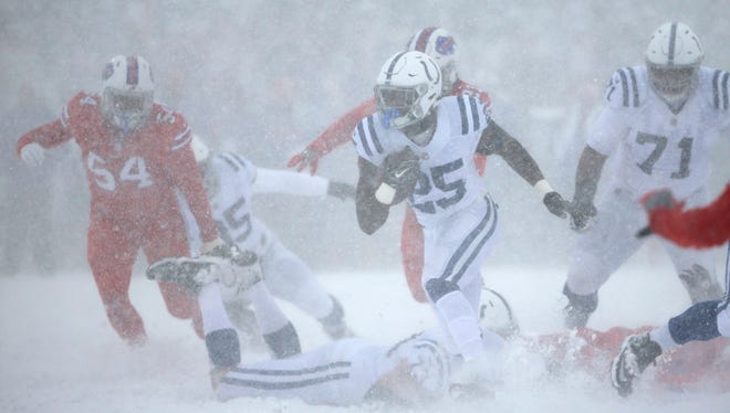 Colts Vs Bills Highlights Analysis And Updates
