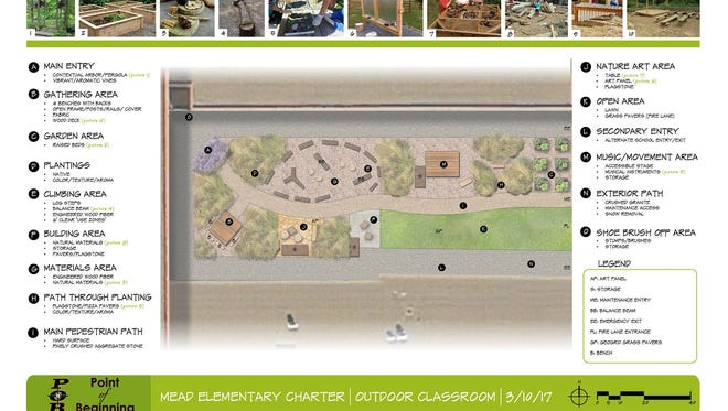 Plans for the Mead Outdoor Learning Center