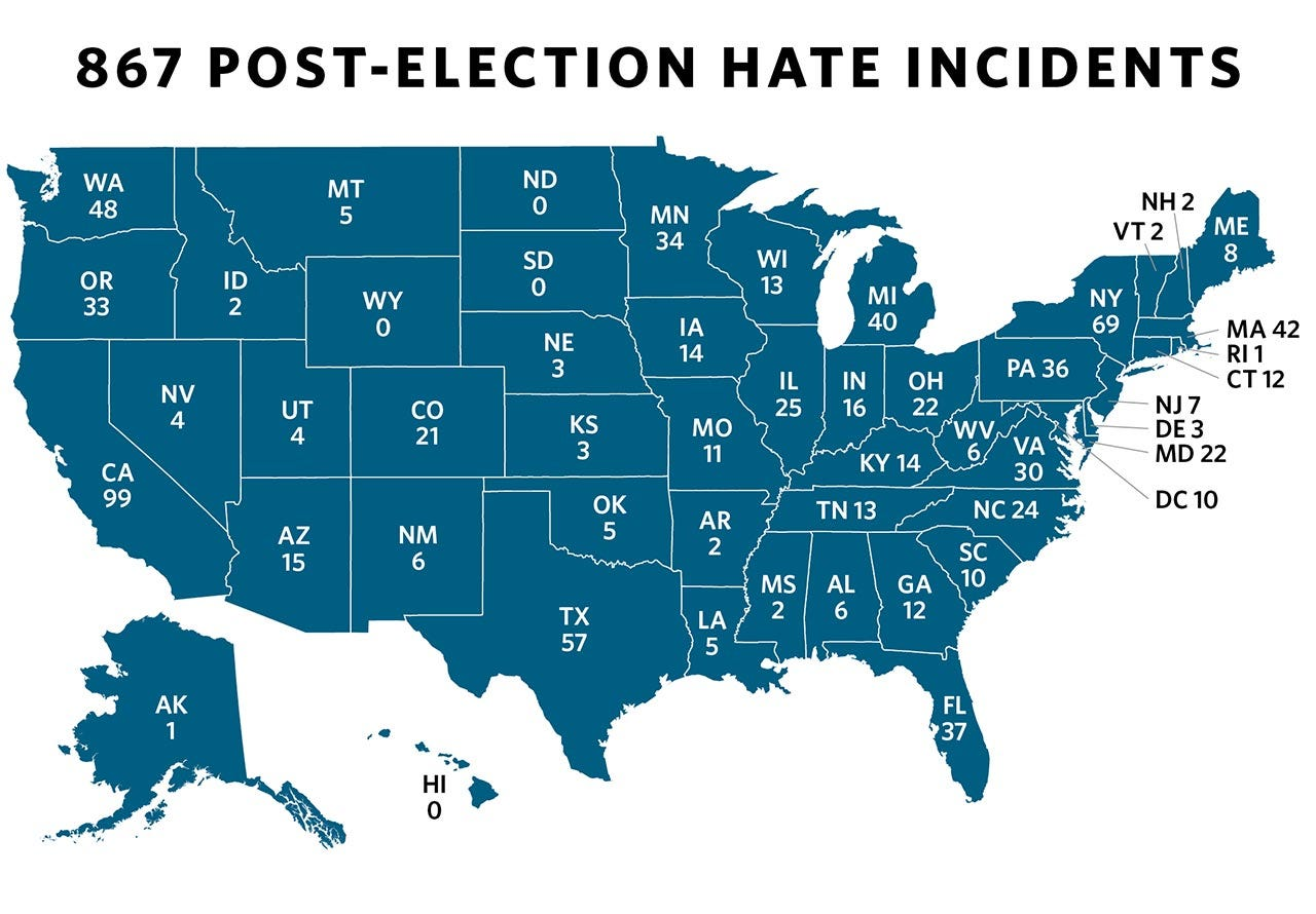 Michigan had highest number of bias crimes in Midwest postelection