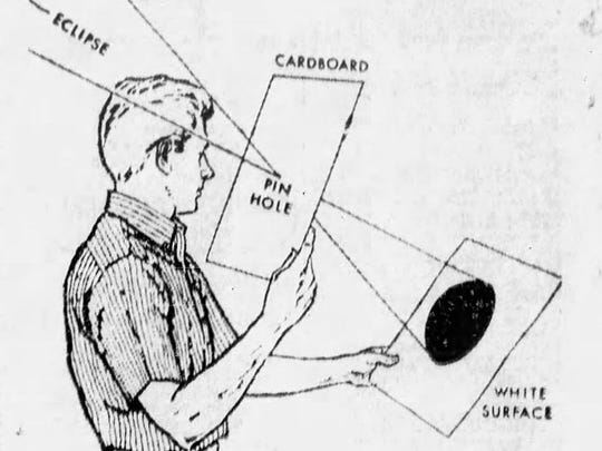 Indiana University suggested this as the method to safely watch the 1970 eclipse.