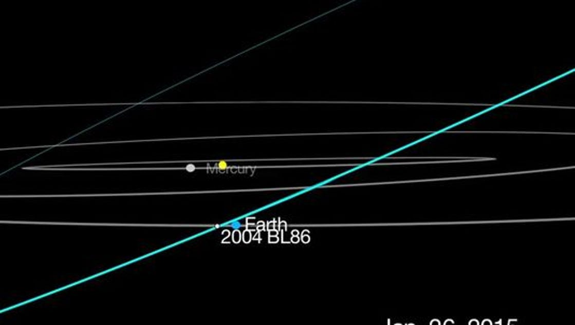Large asteroid to be visible from Earth later this month