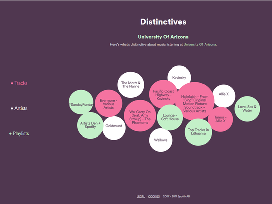 The most distinctive music that's popular among University