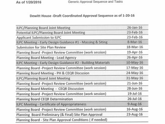 An early schedule for the Dewitt House review process as it will work between the city's Planning and Development Board and the Landmarks Preservation Commission.