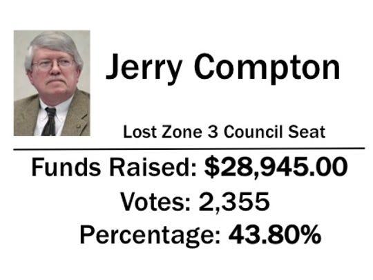 Jerry Compton