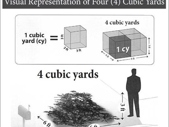 This graphic provided by Indian River County shows how much yard waste 4 cubic yards is.