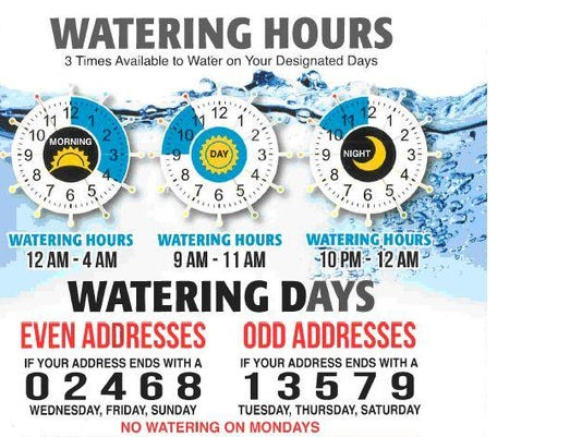 Waterwise.0201