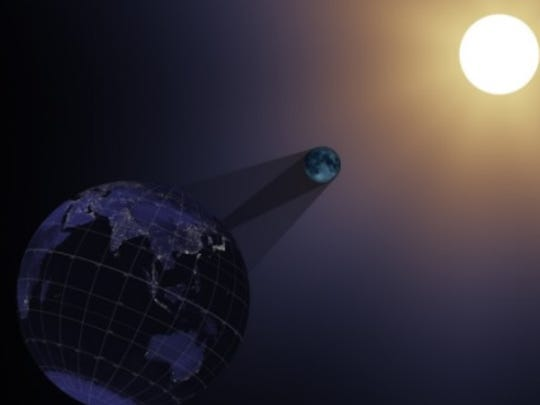 The Moon's shadow cones during a total solar eclipse. People within the smaller umbra will see a total eclipse. People within the penumbra will see a partial eclipse.