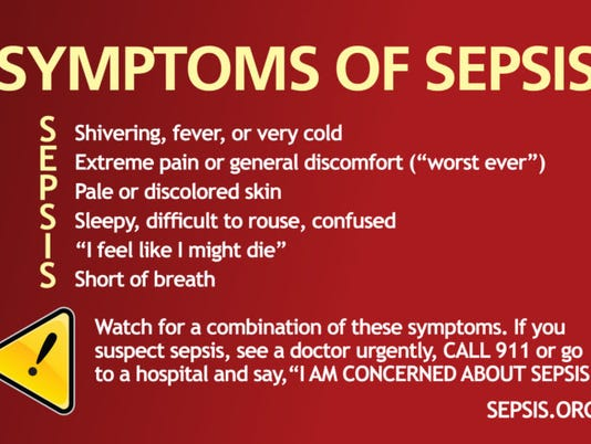 Symptoms of Sepsis