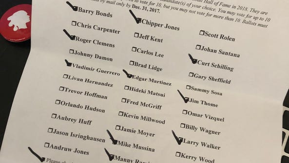 2018 Hall of Fame ballot from Enquirer Reds beat writer