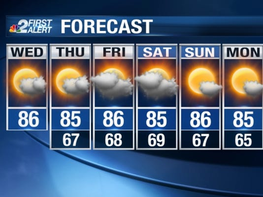 weather-1026-wed-nbc2-7day-web.jpg