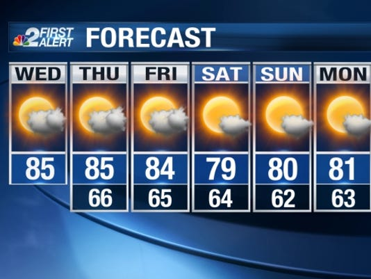 weather-1102-wed-nbc2-7day-web.jpg