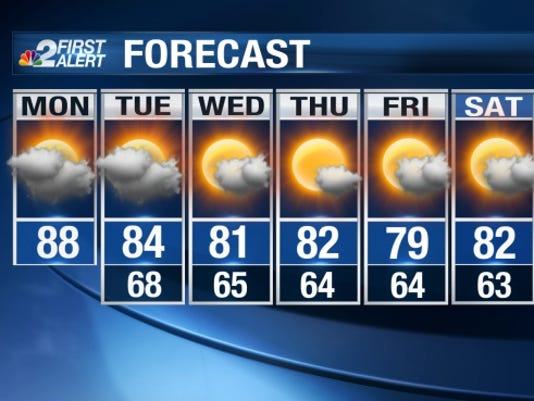weather-1219-mon-nbc2-7day-web.jpg