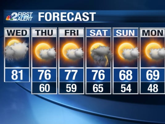 weather-0104-wed-nbc2-7day-web.jpg