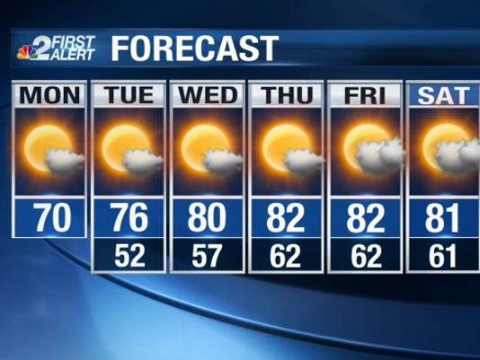 weather-0109-mon-nbc2-7day-web.jpg