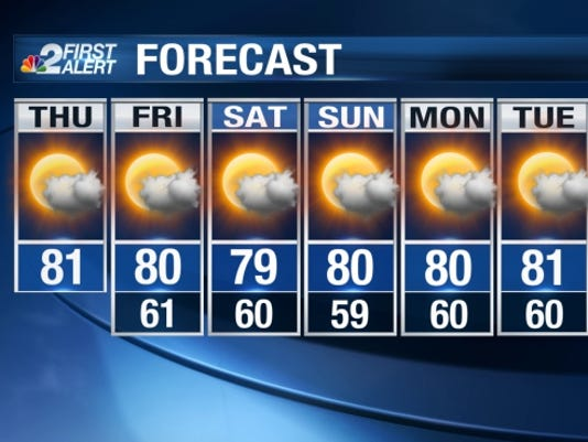 weather-0112-thurs-nbc2-7day-web.jpg