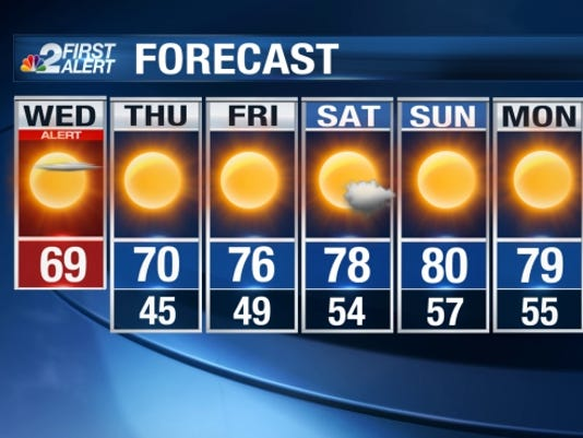 weather-0315-wed-nbc2-7day-web.jpg