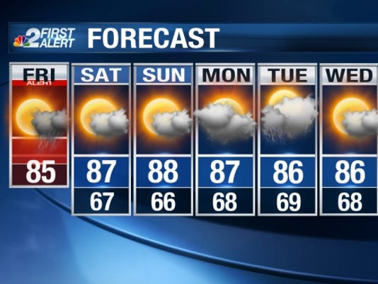 weather-0331-fri-nbc2-7day-web.jpg