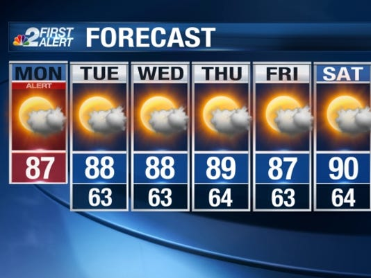 weather-0410-mon-nbc2-7day-web.jpg
