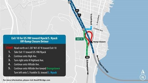 Exit 10 in South Nyack on the southbound Thruway will be closed from 10 p.m. Tuesday until 5 a.m. Wednesday. Drivers can take Exit 11 to return to the Nyacks.