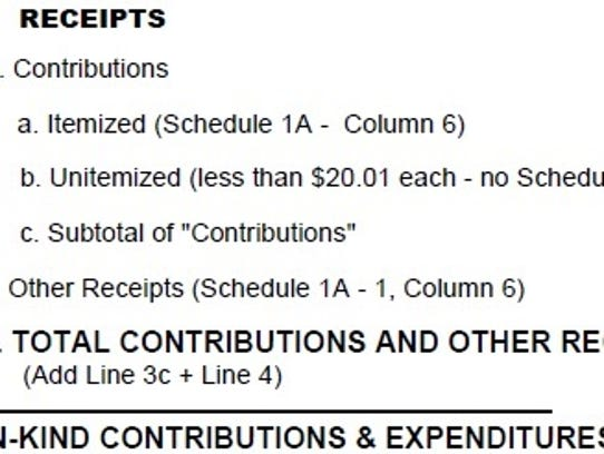 Detail from the summary page of a campaign finance