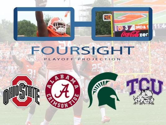 Clemson cracked into the Top 10 of the FourSight College Football Playoff poll.