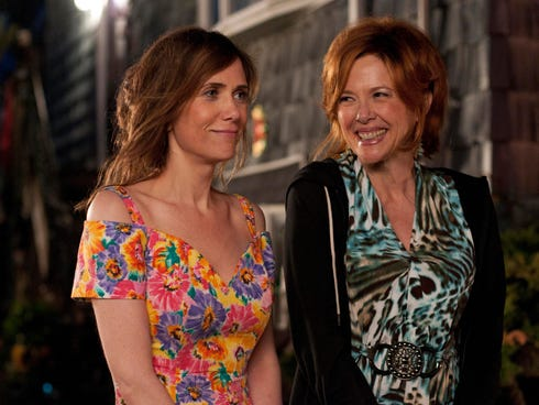 Kristen Wiig and Annette Bening in 'Girl Most Likely.'