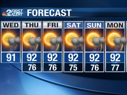 weather-wed-0810-nbc2-7day-web.jpg