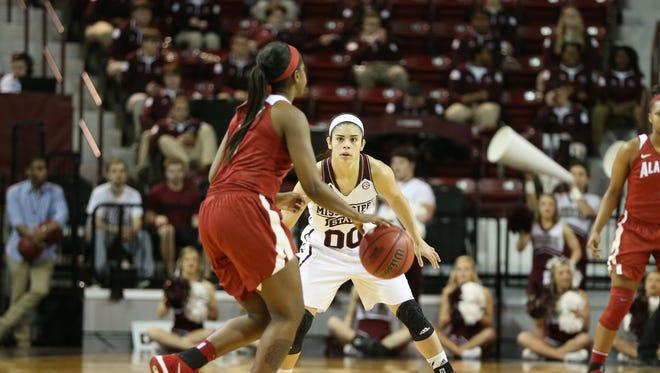 Mississippi State guard Dominique Dillingham lead the team with 17 points on Sunday.
