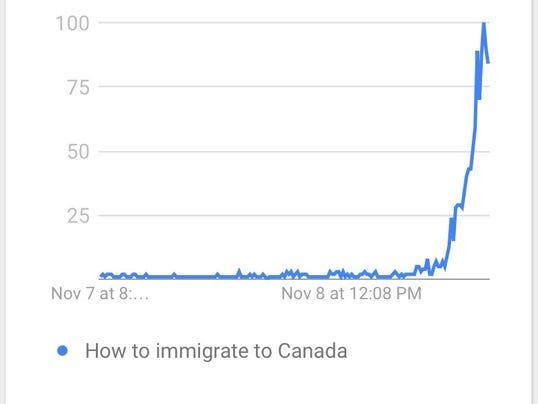 Google_Canada_search