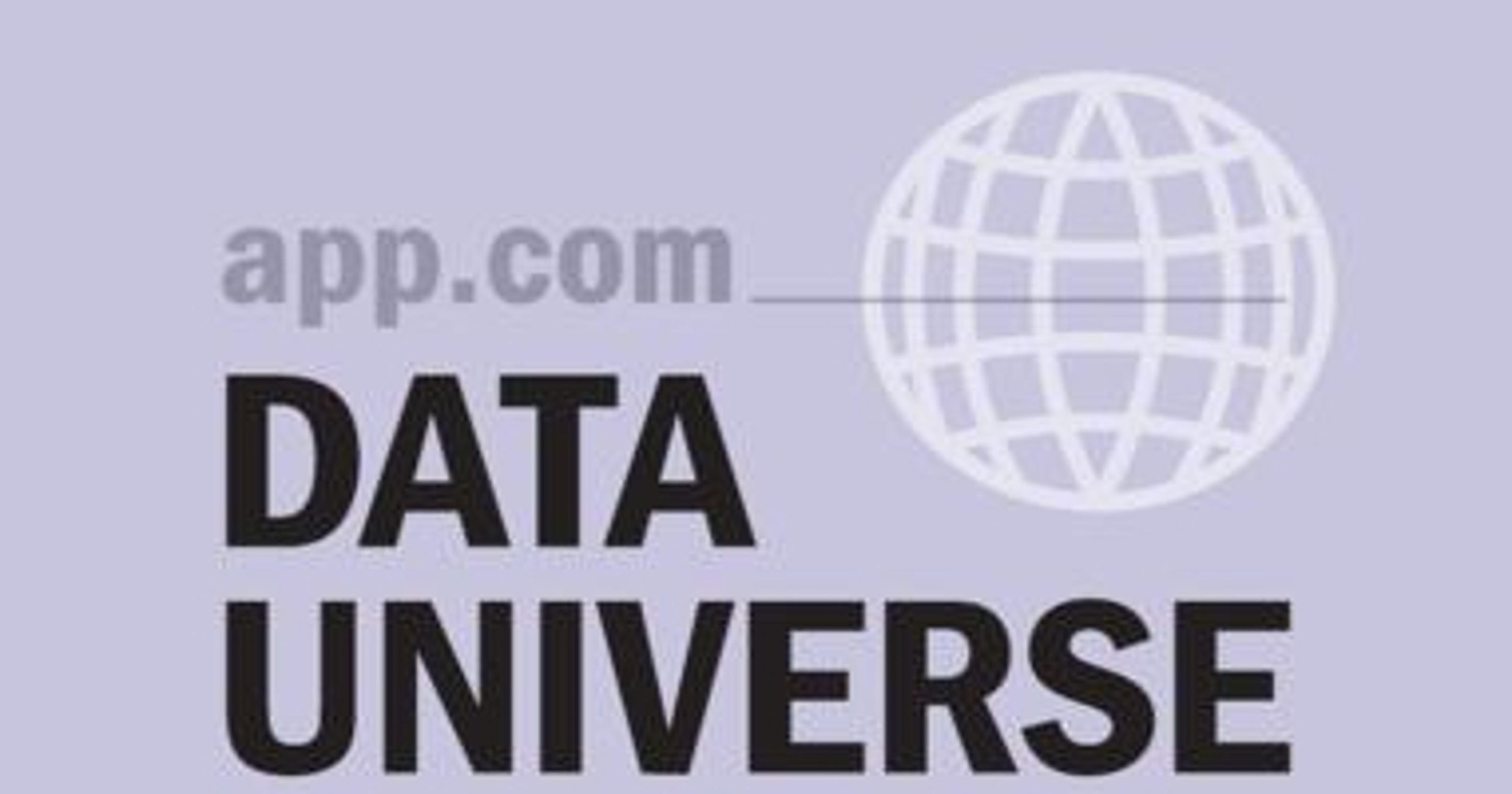 DataUniverse: Start searching millions of public records