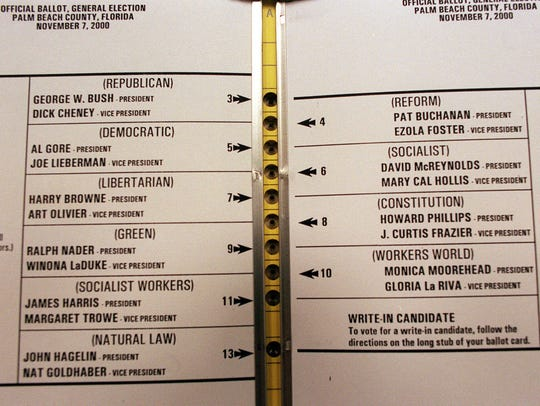 An official ballot for the general election in Palm