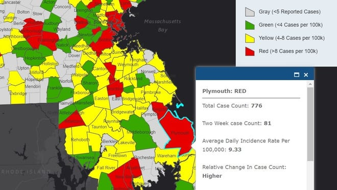 Plymouth is now in the red - the highest risk catergory - for infections on the state's coronavirus map.