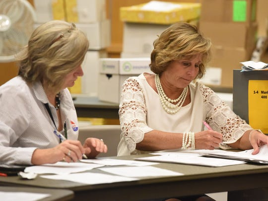 Election officials count the ballots for the Sioux Falls school bond election on Tuesday, Sept. 18, 2018 at the Instructional Planning Center in Sioux Falls, S.D.