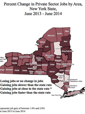 Change in private-sector jobs in New York.