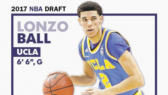 UCLA point guard Lonzo Ball.