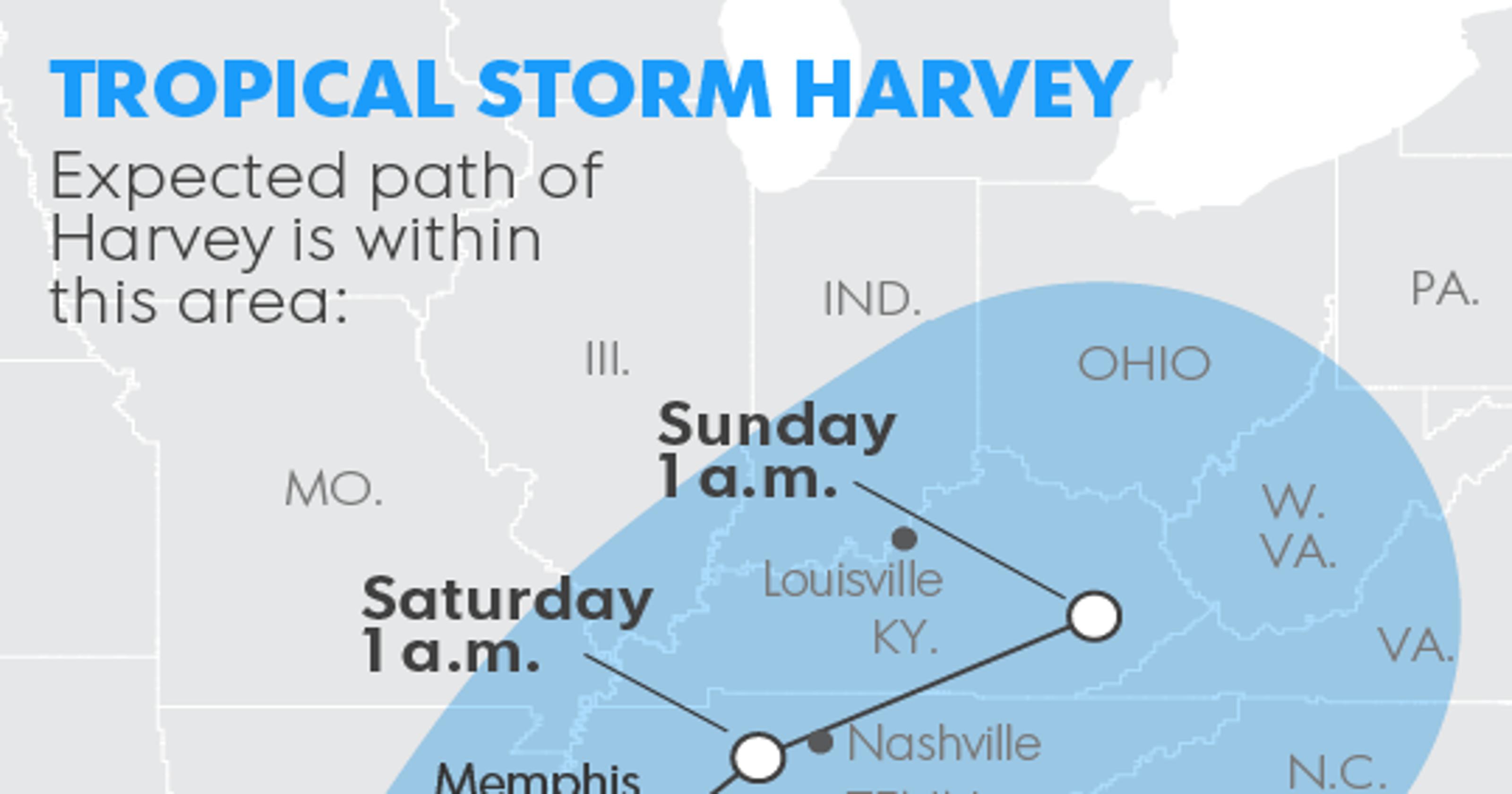 Hurricane Harvey: Where will it go next? on
