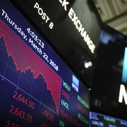 Dow closes 425 points lower on trade war fear after Trump move to impose tariffs on China